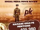 PK - Social Media Analysis