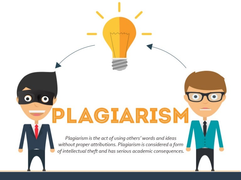 Types of Plagiarism Infographic