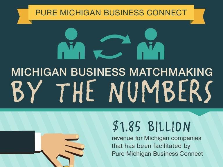 Business matchmaking deutsch