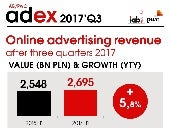 Member report: IAB Poland – Digital Ad Spend report Q3 2017