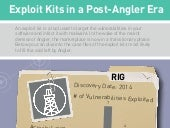 Exploit Kits In A Post-Angler Era