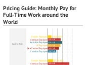 Pricing Guide: Monthly Pay for Full-Time Work Around the World