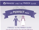 PRINCE2® & The PMBOK® Guide - The Perfect Match - Infographic