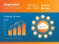 RingCentral: 2016 Year in Review and a Look Ahead