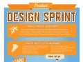 Product Design Sprint - Infographic