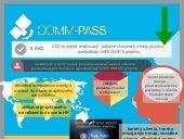 2. časť: Infographic - Projektovy manazment pre HR profesionalov - Uvodne zadanie projektu