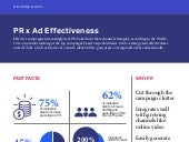 A Trend to Watch: PR x Ad Effectiveness