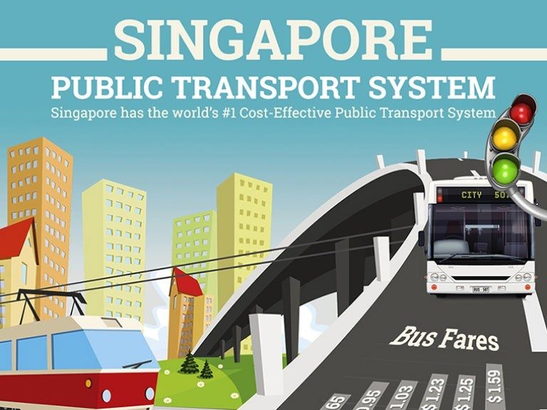 Public Transport System Of Singapore