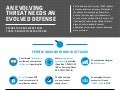 An Evolving Threat Needs an Evolved Defense (F5 Networks Infographic)