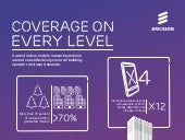 Ericsson Radio Dot System: Coverage on every level