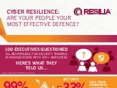Cyber Resilience - Are your people your most effective defence? - Infographic