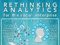 Rethinking Analytics for the Social Enterprise Infographic