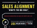 What's Up With Sales Alignment?