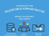The Role of the Salesforce Administrator