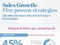 Infographic – Sales Growth: Five proven strategies
