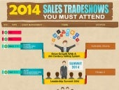 Sales trade show 2014