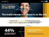 External Workforce Insights 2018 Force One:The Multi-Channel Workforce is on the Rise