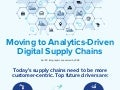 Moving to Analytics-Driven Digital Supply Chains