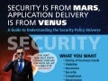 Security is from Mars, Application Delivery is from Venus