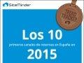 10 primeros canales de reservas en España en 2015 - SiteMinder