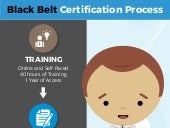 Black Belt Certification Process