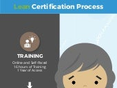 Lean Certification Process