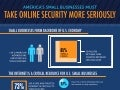 Small Business Online Security Infographic