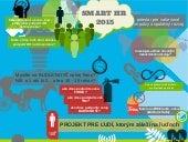 SMART HR 2015 - infografika