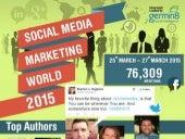 Social Media Marketing World 2015 (SMMW15) - Social Media Analysis