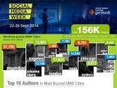 Social Media Analytics for #SMW14