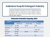 Soap & detergent industry in indonesia