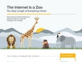 The Ideal Length of Everything Online