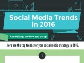 Social media 2016: design trends, advertising and content