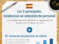 Spain Recruiting Trends Infographic 2013 | Spanish