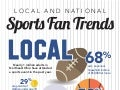 Sports fans infographic