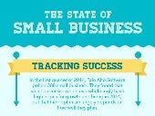 The State of Small Business [infographic]