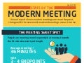State of the Modern Meeting
