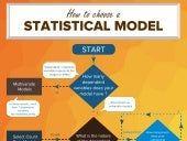 Statistical model infographic.compressed (2)