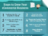 Steps to Grow Your eCommerce Business