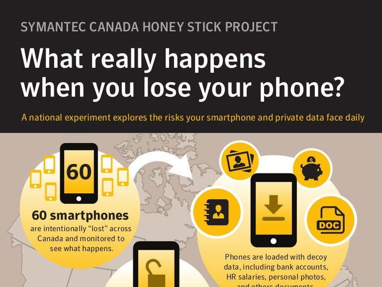 What Really Happens When You Lose Your Phone - Symantec-6626