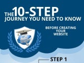 Ten step journey for website design