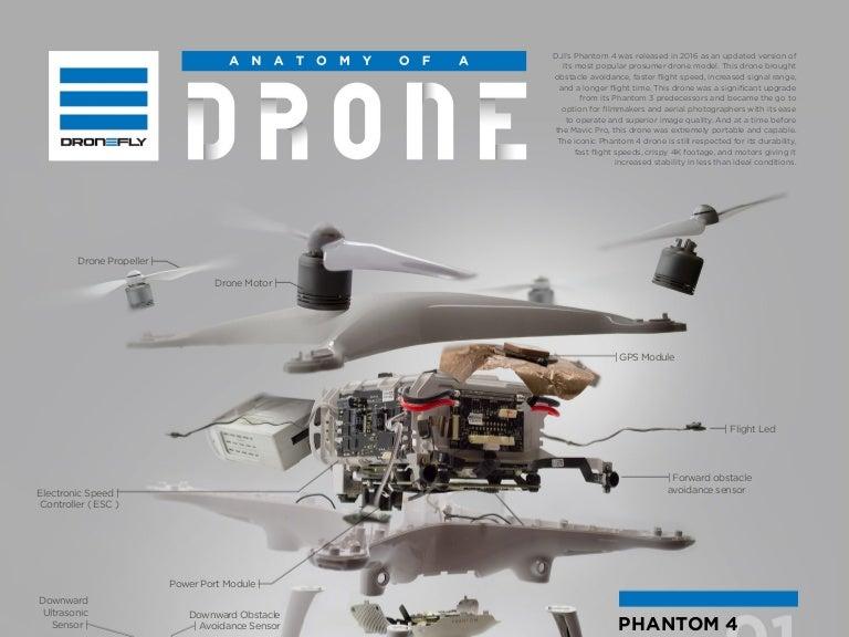 The Anatomy of a Drone - DJI Phantom 4