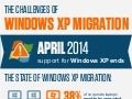 The Challenges of Windows XP Migration (infographic)