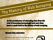 The History of Web Scraping
