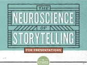 The Neuroscience Of Storytelling (For Presentations)