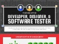The Rise of the Developer Designer and Software Tester