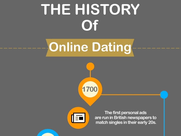 Dating sites for autistic people