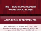 The IT Service Management Professional in 2030 Infographic