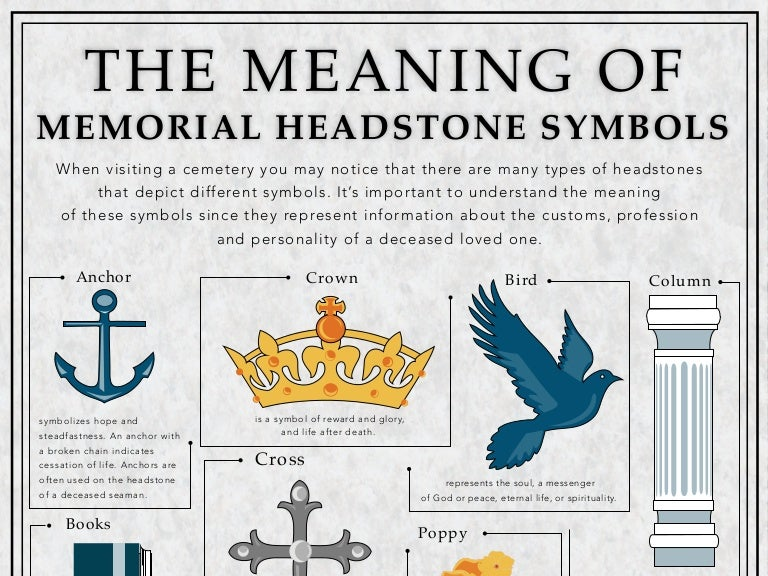 The Meaning Of Memorial Headstone Symbols