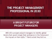 The Project Management Professional in 2030 Infographic